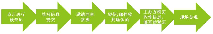 即刻预登记赢取iPhone7大奖,2017深圳锂电技术展观众预登记上线